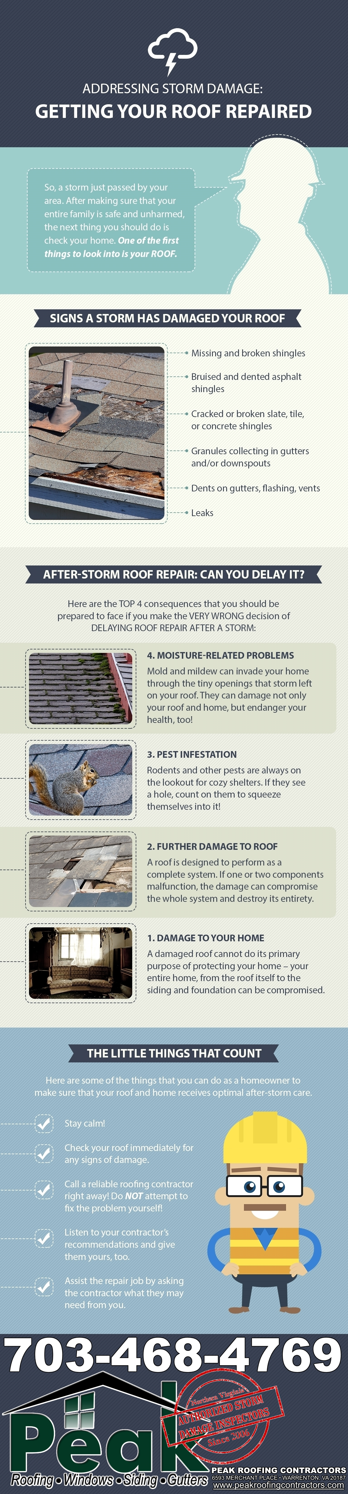 Managing Storm Damage Peak Roofing Contractors